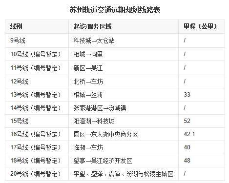"""最新版苏州国际学校""""地铁沿线""""攻略大放送!"""