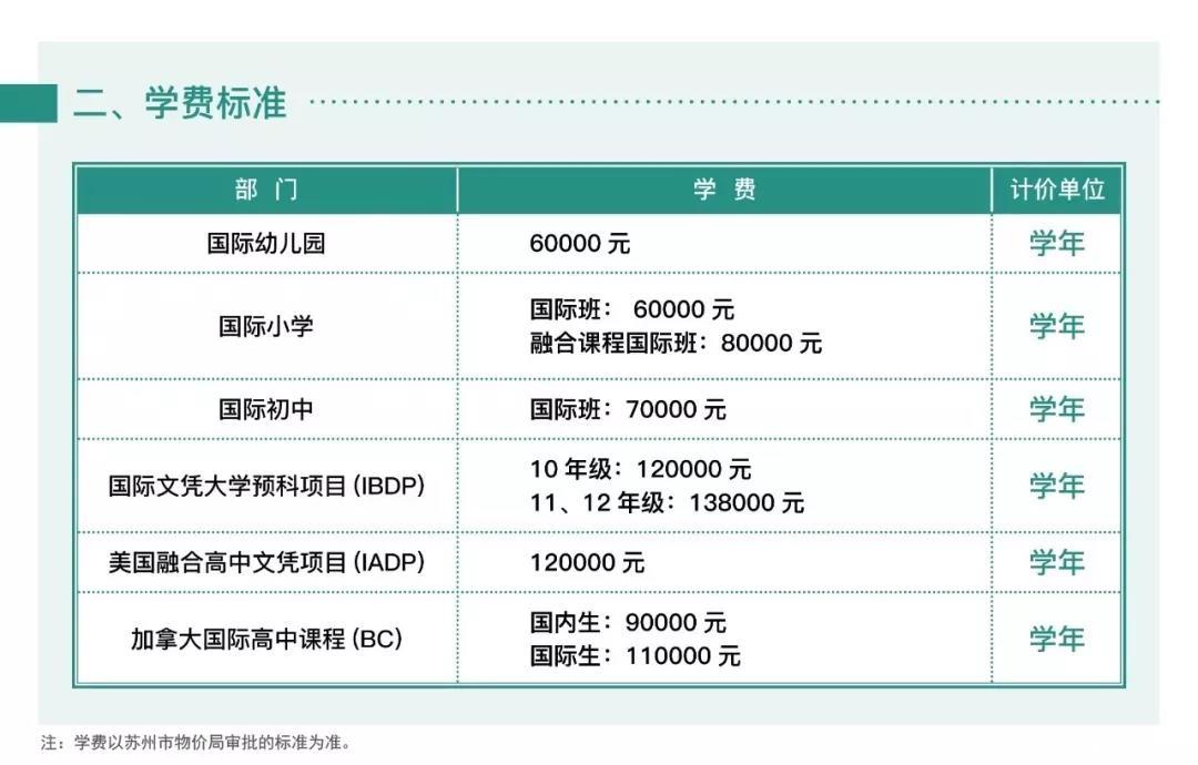 苏州工业园区外国语学校2019年秋季招生信息