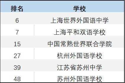 苏州中学国际书院介绍