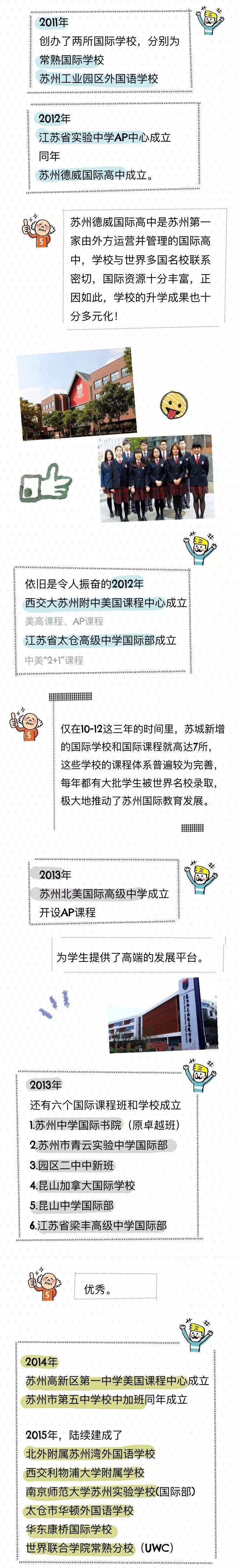 苏州国际学校发展史