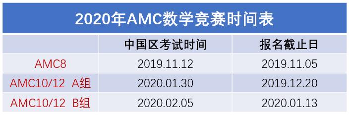 【9.12家长群福利】AMC 美国数学竞赛自学资料