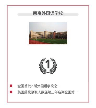 无锡南外国王国际学校高中部国际课程说明会