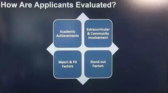 美国顶尖大学强调的Academic achievement,到底是什么?