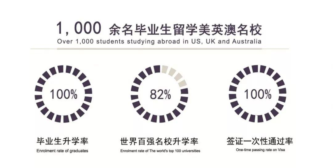 省苏州一中国际部招生计划发布!插图