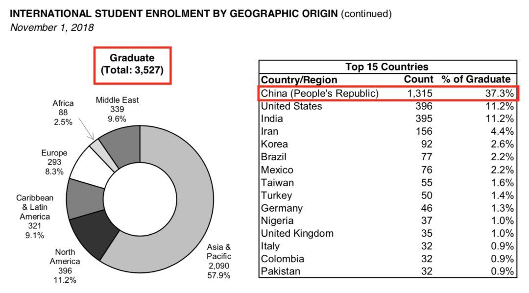 苏州中加班揭秘:真的能100%多伦多大学保录取?
