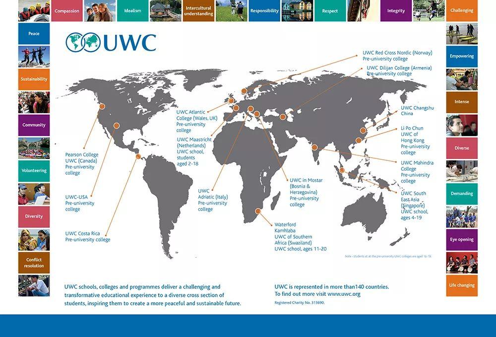 UWC相比苏州其它国际学校有什么特别之处?