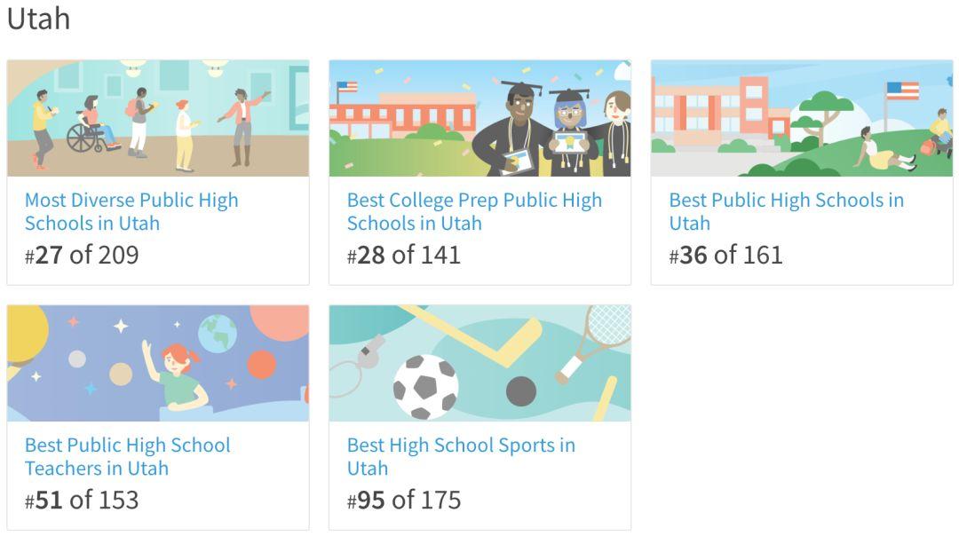 鱼龙混杂的苏州美高课程、中美班,真的都是他们所宣传的优质学区和顶级师资?插图4