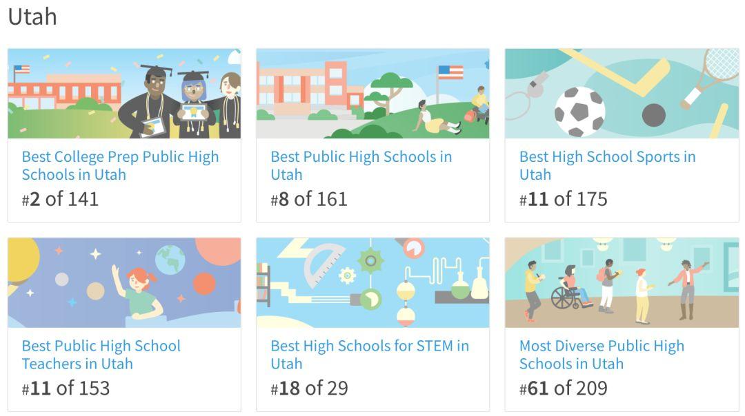 鱼龙混杂的苏州美高课程、中美班,真的都是他们所宣传的优质学区和顶级师资?插图8