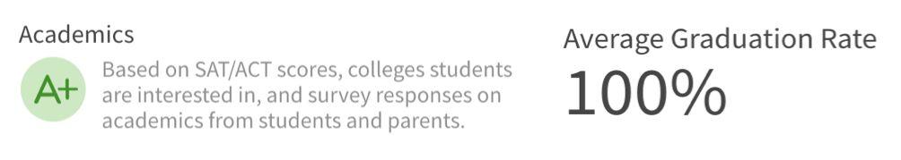 鱼龙混杂的苏州美高课程、中美班,真的都是他们所宣传的优质学区和顶级师资?插图17
