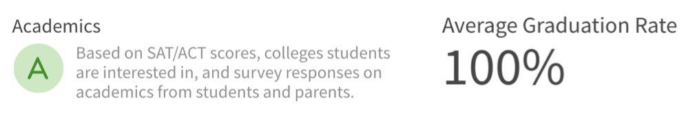 鱼龙混杂的苏州美高课程、中美班,真的都是他们所宣传的优质学区和顶级师资?插图23