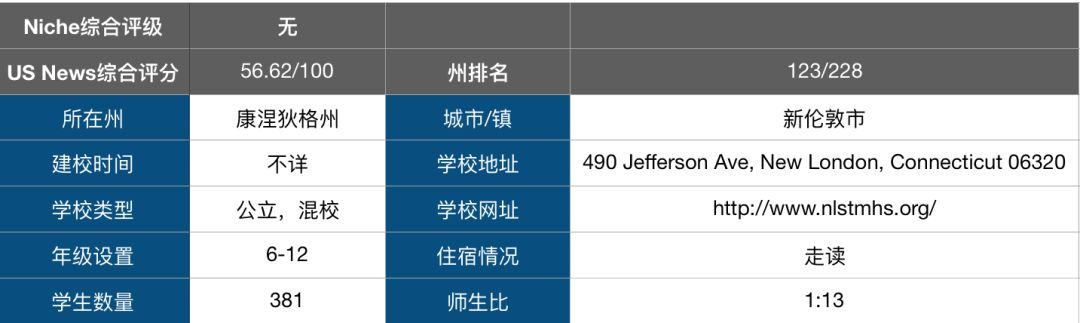 鱼龙混杂的苏州美高课程、中美班,真的都是他们所宣传的优质学区和顶级师资?插图27